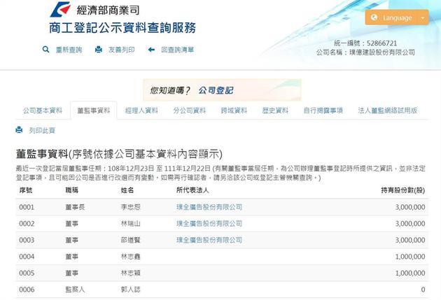 林志颖投资建筑业 与弟弟各投23万晋升董事