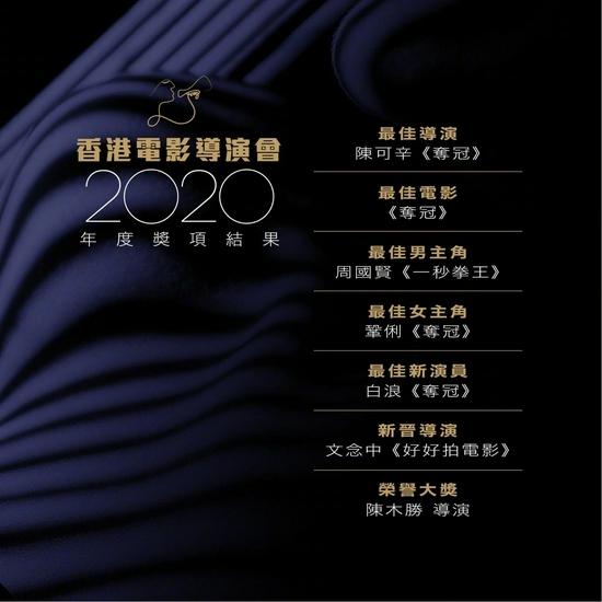 香港电影导演会2020 年度奖项