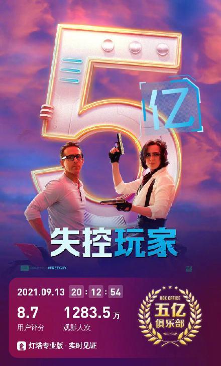 《失控玩家》票房破5亿 瑞恩雷诺兹手绘中文海报
