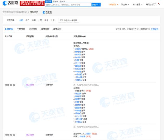 刘强东卸任京东数科法定代表人和董事长