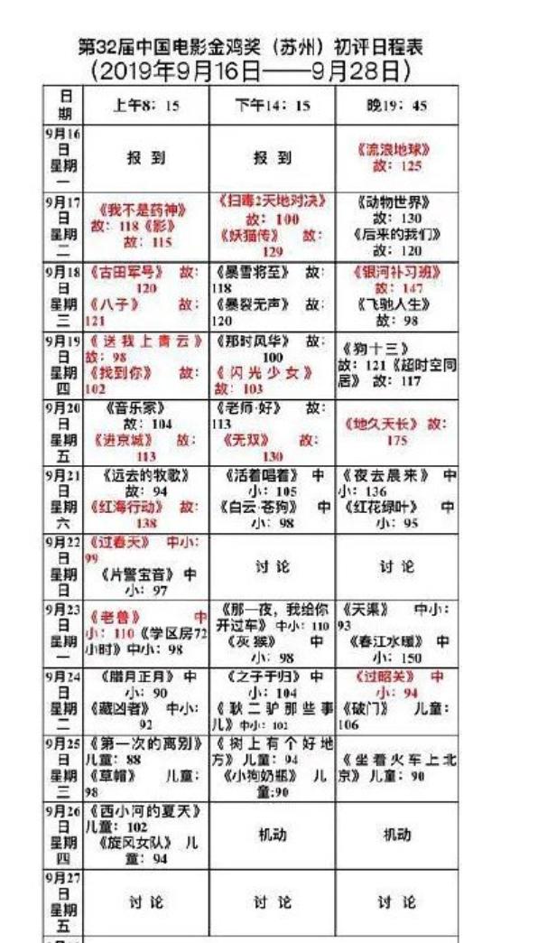 网曝金鸡奖初选名单