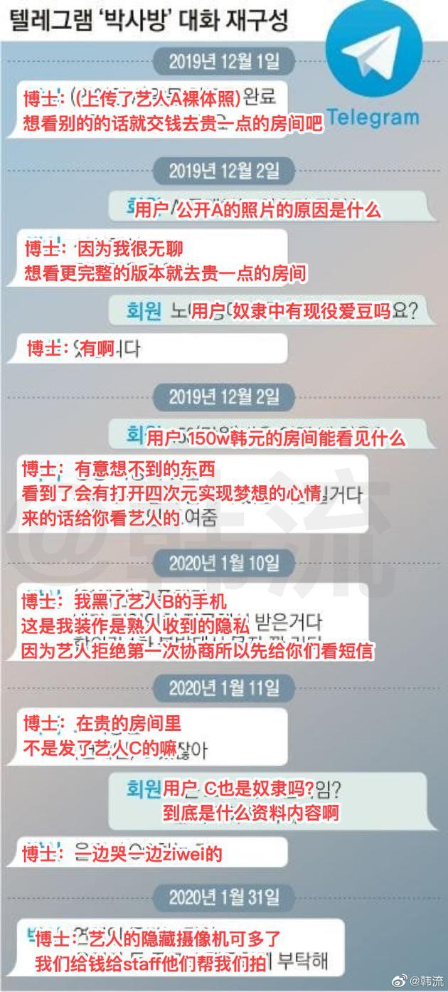 赵主彬(音译)与会员聊天记录