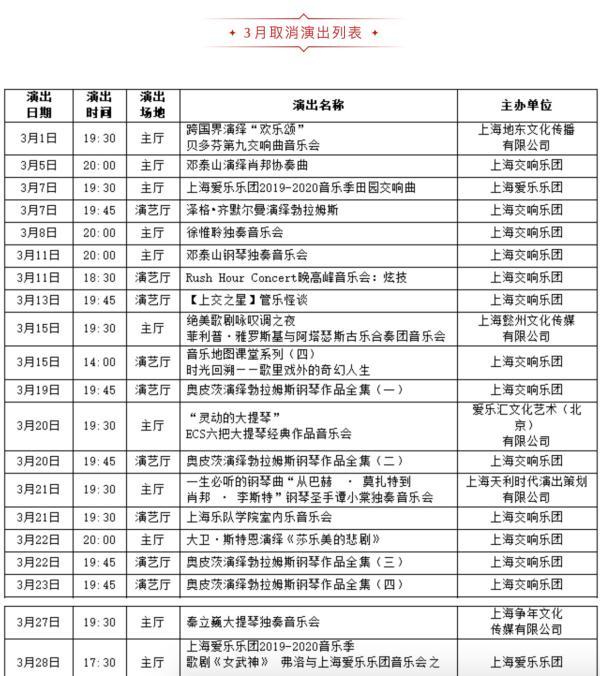 上海交响笑团作废3月演出