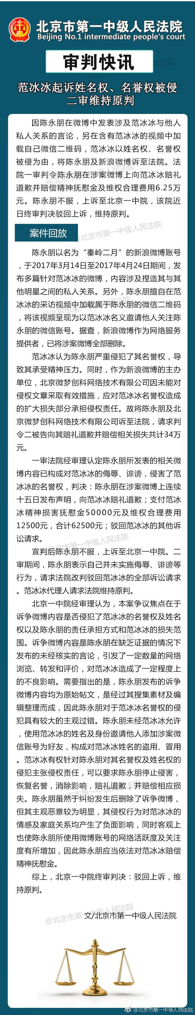 范冰冰姓名权名誉权案二审宣判