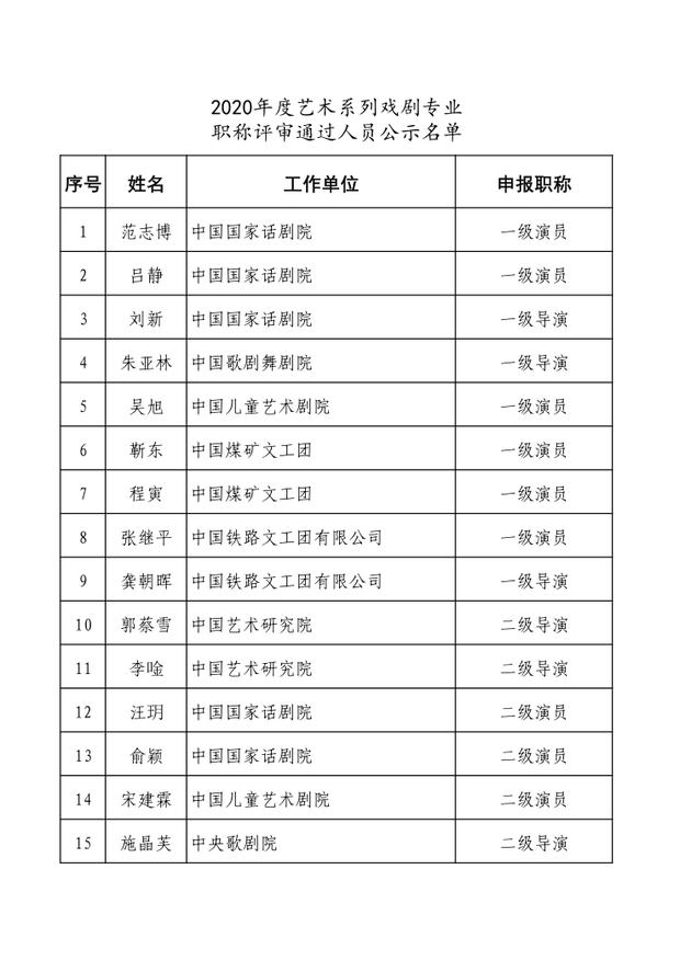 文旅部公示年度职称评审结果 靳东罗晋等通过评审