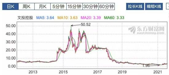 评论:吴亦凡背后的资本大败局