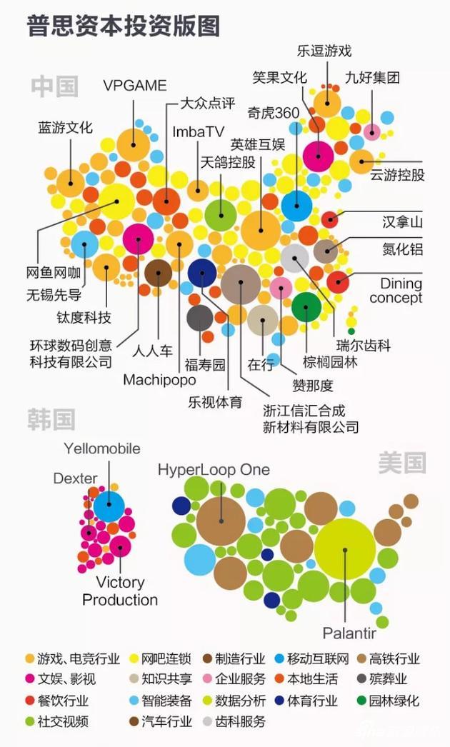 王思聪投资版图