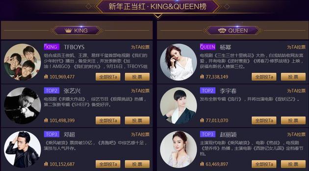 最重磅奖项微博King&Queen花落谁家?