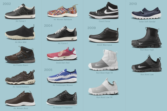 """对于球鞋品牌的""""幕后功臣""""你了解多少?"""