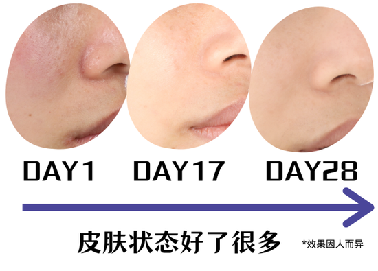 Is in-depth evaluation of 28 day anti aging products really useful?插图28