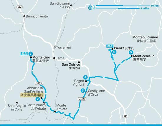 路线图来自 Lonely Planet《佛罗伦萨与托斯卡纳》指南