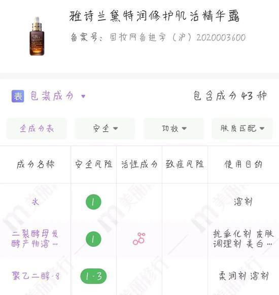 Big money tree? Is bifid yeast really the treasure code of skin care industry插图13