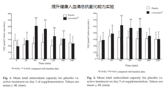 文献来源:Journal of Clinical Pharmacy and Therapeutics (1998) 23, 385–389