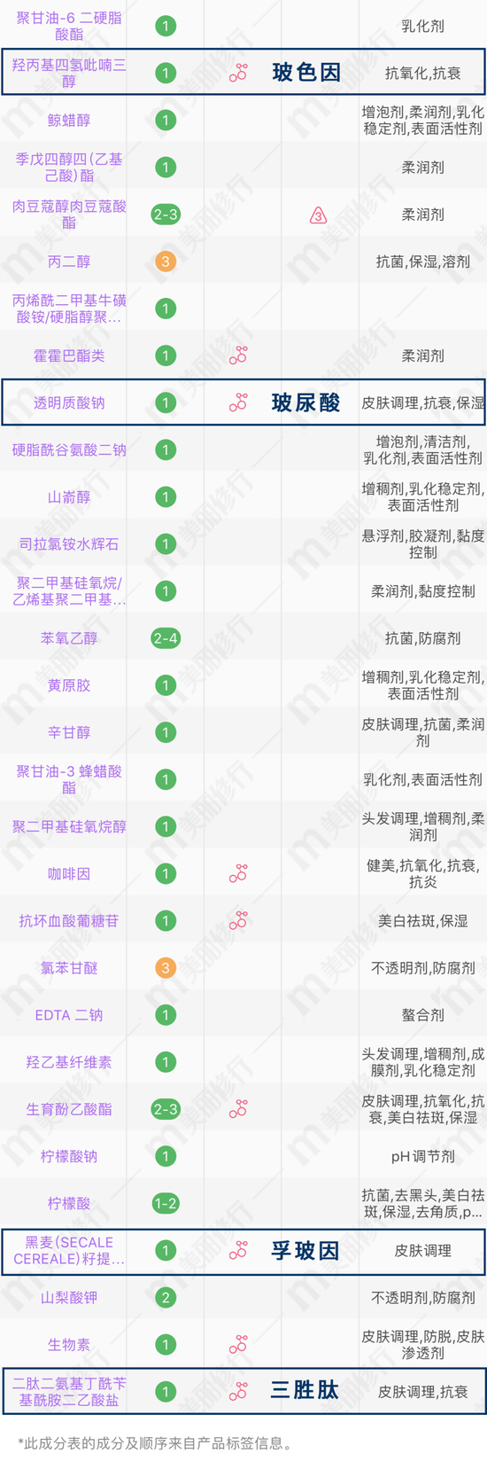 Lazy friendly multi-functional product recommendation, they can save a lot of things插图3