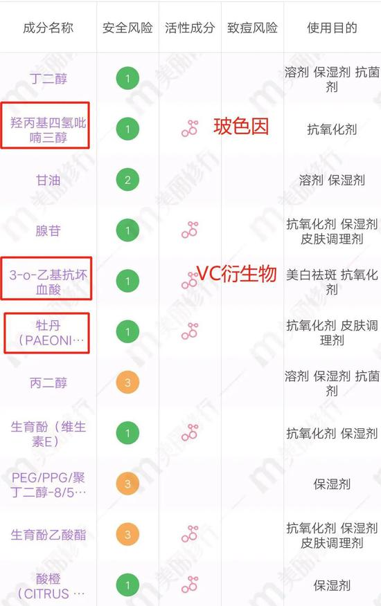 Did you really turn white with so much whitening essence?插图50
