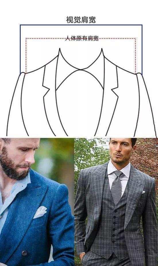 �西装增加的垫肩让男性的肩膀显得更宽厚