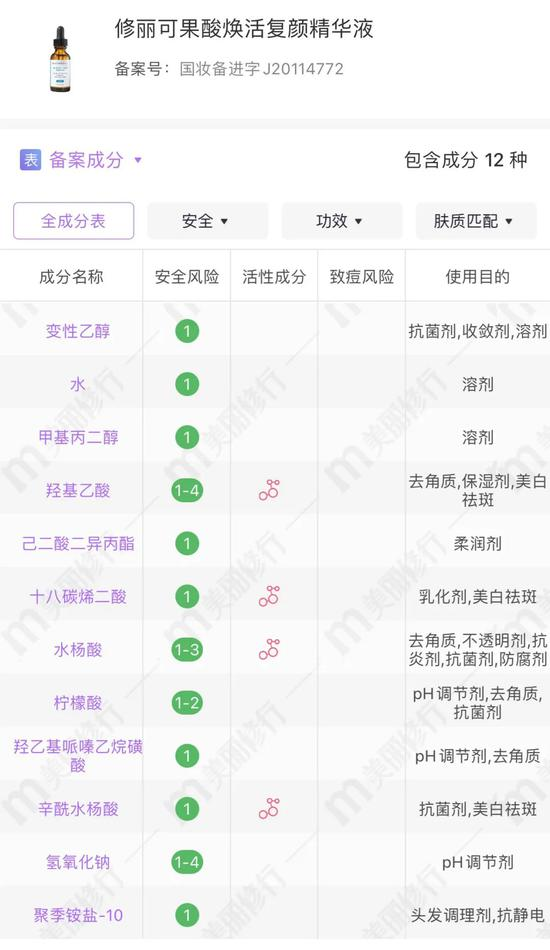 It's not only traffic stars who love concave people, but also skin care brands from all over the world?插图4