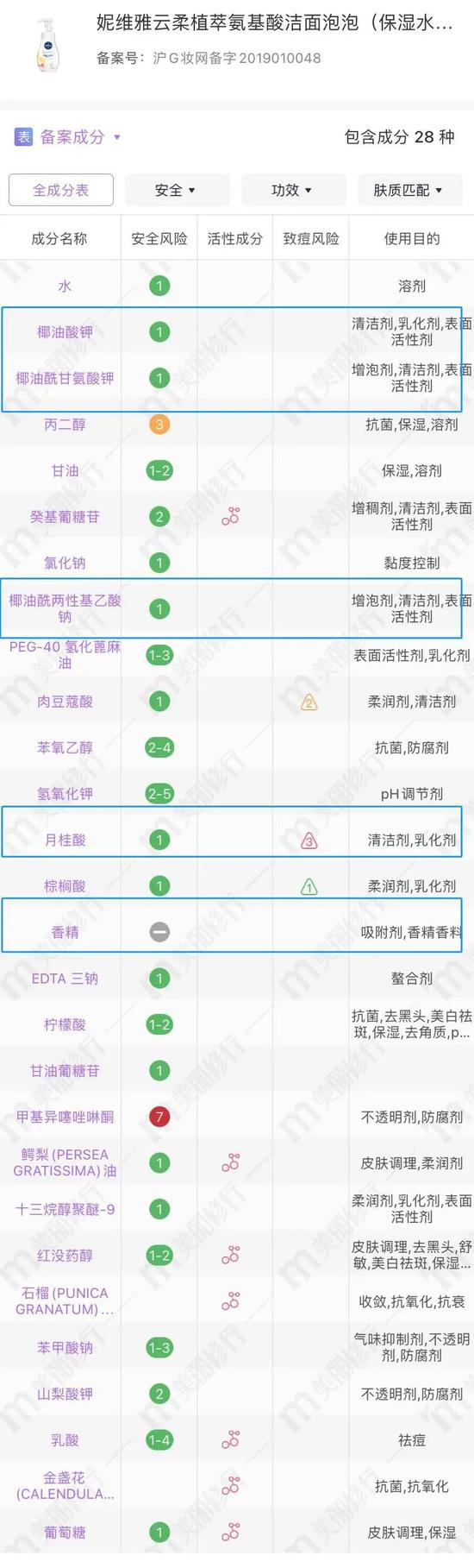 Follow the trend to buy the net red cleanser will actually \插图6