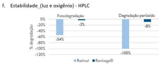 Can retinol become a big winner?插图30