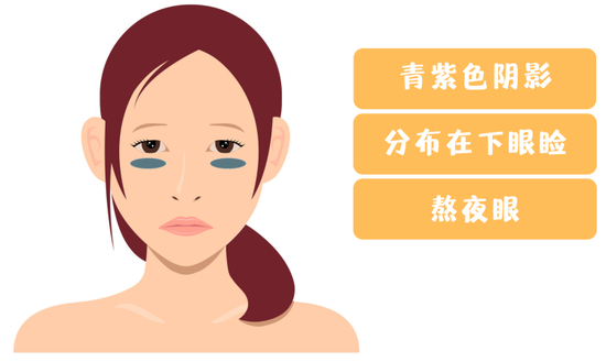 Contemporary young people's troubles with the same model make the black eye circle unable to escape from my palm插图1