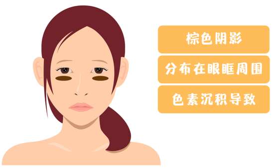 Contemporary young people's troubles with the same model make the black eye circle unable to escape from my palm插图24