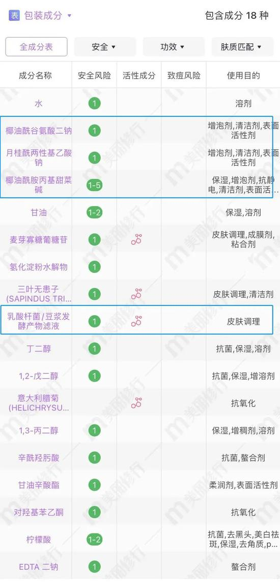 Follow the trend to buy the net red cleanser will actually \插图8