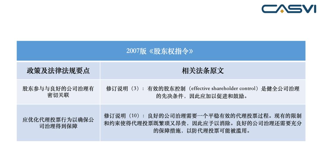 外1 2007版《股东权指令》要点概览 来源:社投盟钻研院按照分析清理