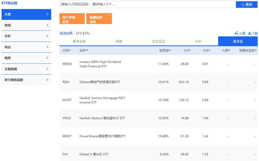 美股ETF筛选器:低成本指数基金一网打尽