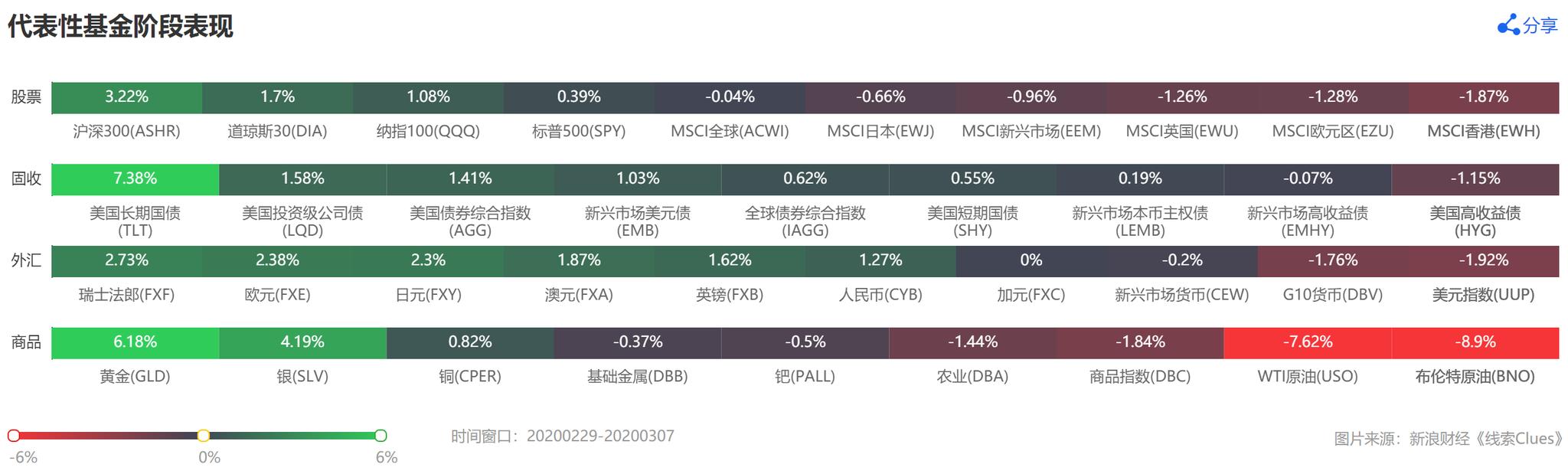丰盛控股股价暴涨41%:发生了什么内资抛售8000万股