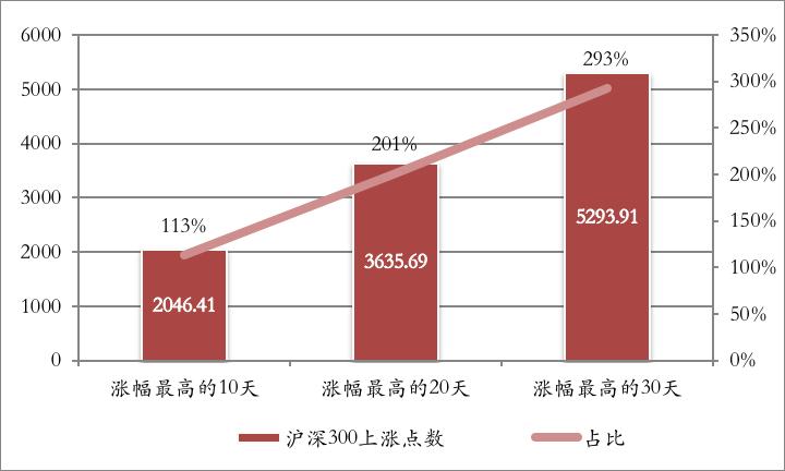 最被看好十年夜港股:瑞疑上调腾讯控股目的价至641港元