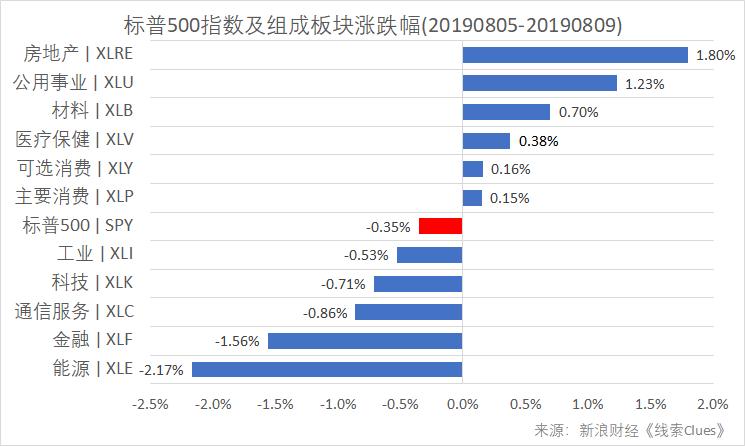 沪指震荡走高 外资连续8个月增持中国债券