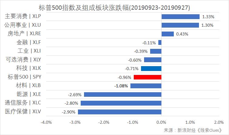 沪指低开震荡 9月制造业PMI回升至49.8%