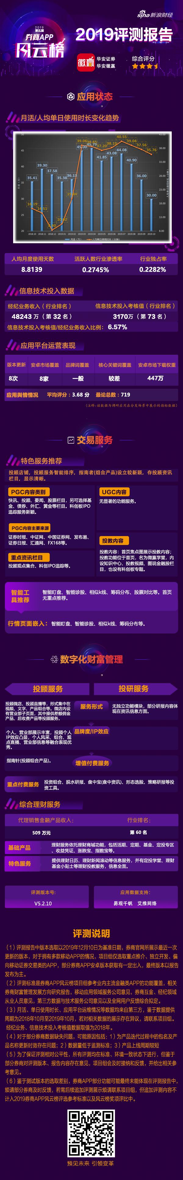 """复星国际郭广昌谈高层变阵:不存在""""退居二线""""问题"""