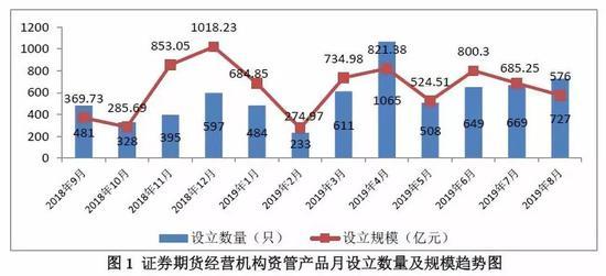 北京银保监:对42金融机构及32责任人处以罚款3421万
