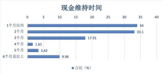 大增4成顺丰控股交出惊人的1月成绩单