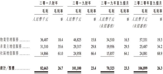 净利未过亿、资本负债比率曾达874% 朗诗绿色生活IPO前路坎坷