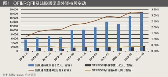 外资将进一步流入中国市场 人民币资产具有长期投资价值