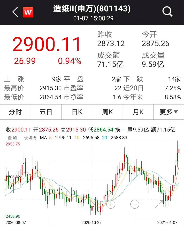 上海试面养老机构少护险照护背少三角延长