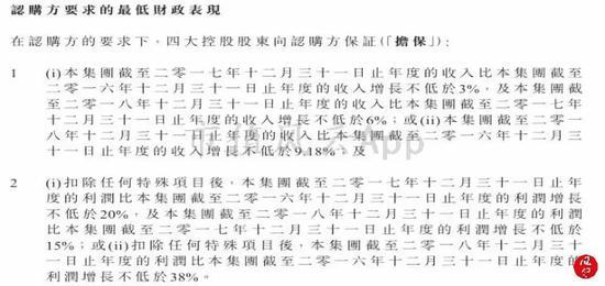 (来源:公司股份认购协议)