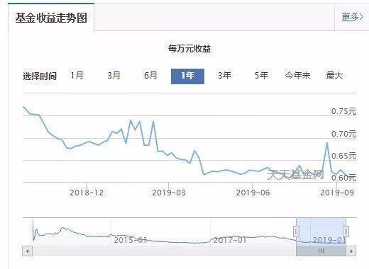 五粮液换将:64岁总经理刘中国退休 曾从钦接棒
