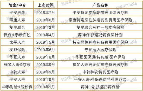 "Wework IPO故事难讲,""独角兽""泡沫已破裂?"