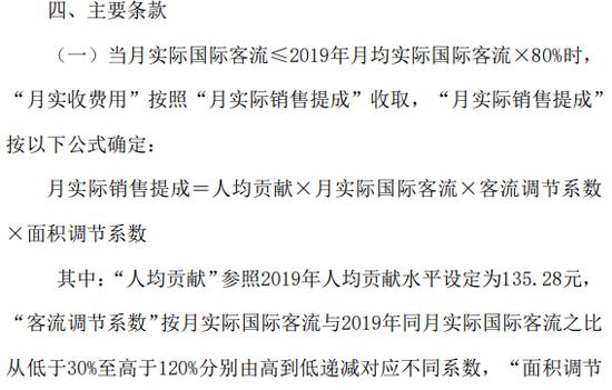 上海机场一字板跌停:机构下调评级 公募一哥等多家机构或受牵连