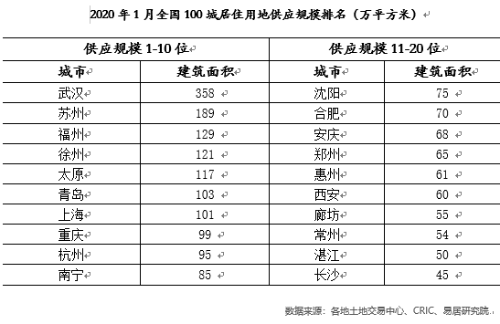 獐子岛董事长:扇贝死亡对业绩有影响但不触及退市