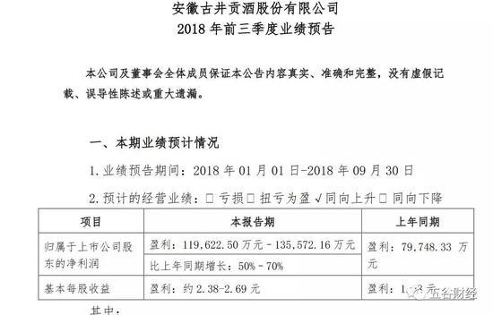 梁金辉的难题:古井贡酒盈利增速放缓 投广告挥金如土