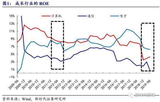 8月网贷行业收益率下降 资金净流入连续15个月为负