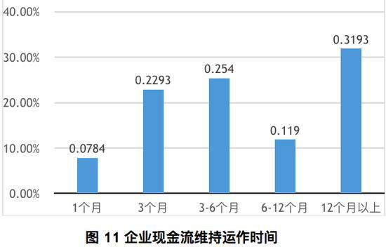 重庆市工商联发布防疫情倡议书