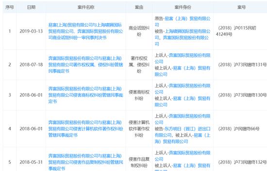 """""""奔富""""商标争夺激烈"""