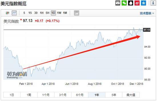 图片来源:Investing.com