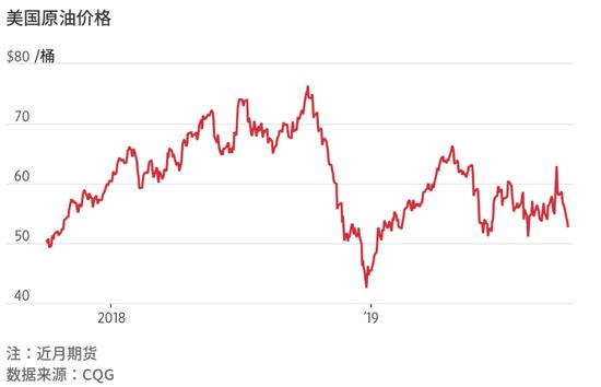 众安在线首度盈利 上半年赚9500万元