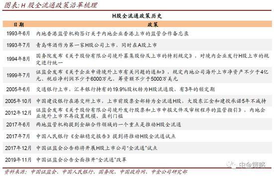 国产特斯拉Model3交付上游产业链有望迎来红利